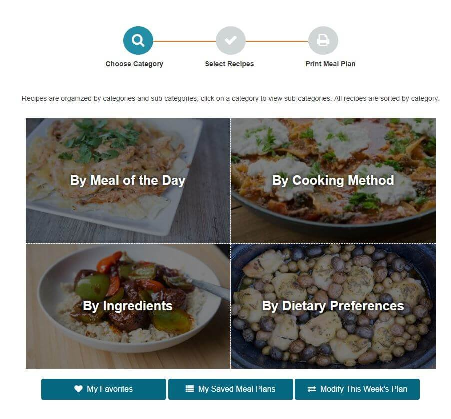 5dollarmealplancategories - The Best $5 Meal Plan for RVers | Free 14 Day Trial